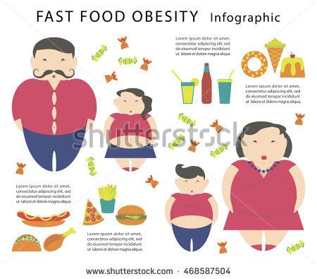 Blaming fast food for obesity essay